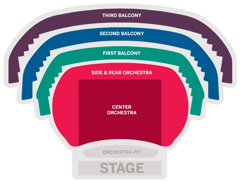 A graphic showing the different levels of seating at the MAC—center orchestra, side and rear orchestra, first balcony, second balcony, and third balcony.
